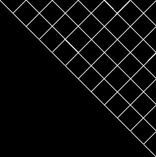 Visual overlay